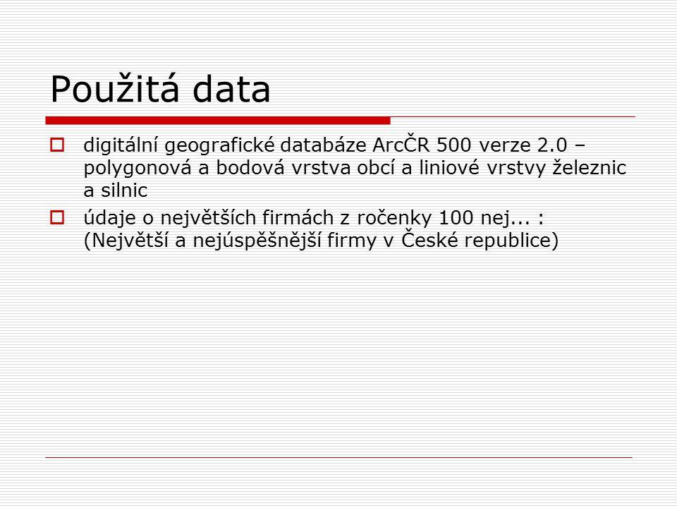 Použitá data  digitální geografické databáze ArcČR 500 verze 2.0 – polygonová a bodová vrstva obcí a liniové vrstvy železnic a silnic  údaje o největších firmách z ročenky 100 nej...