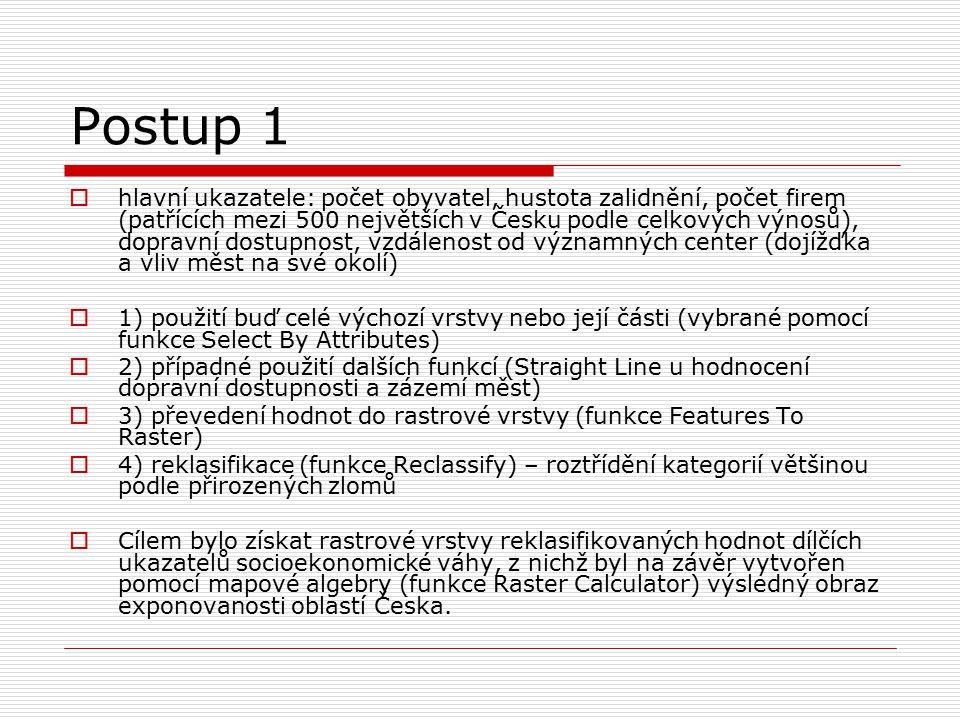 Postup 1  hlavní ukazatele: počet obyvatel, hustota zalidnění, počet firem (patřících mezi 500 největších v Česku podle celkových výnosů), dopravní dostupnost, vzdálenost od významných center (dojížďka a vliv měst na své okolí)  1) použití buď celé výchozí vrstvy nebo její části (vybrané pomocí funkce Select By Attributes)  2) případné použití dalších funkcí (Straight Line u hodnocení dopravní dostupnosti a zázemí měst)  3) převedení hodnot do rastrové vrstvy (funkce Features To Raster)  4) reklasifikace (funkce Reclassify) – roztřídění kategorií většinou podle přirozených zlomů  Cílem bylo získat rastrové vrstvy reklasifikovaných hodnot dílčích ukazatelů socioekonomické váhy, z nichž byl na závěr vytvořen pomocí mapové algebry (funkce Raster Calculator) výsledný obraz exponovanosti oblastí Česka.