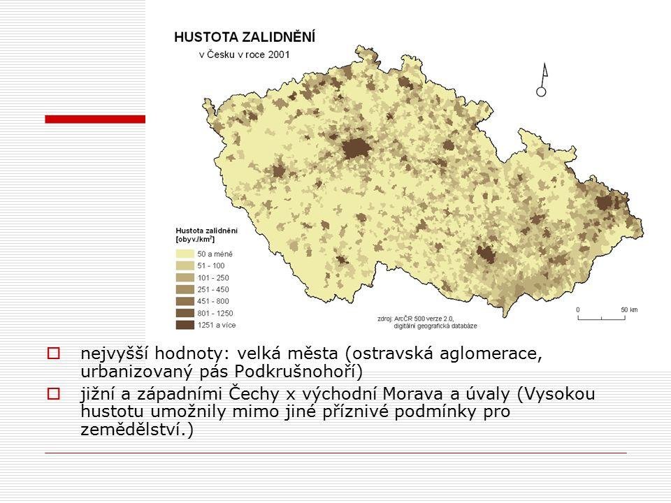  nejvyšší hodnoty: velká města (ostravská aglomerace, urbanizovaný pás Podkrušnohoří)  jižní a západními Čechy x východní Morava a úvaly (Vysokou hustotu umožnily mimo jiné příznivé podmínky pro zemědělství.)