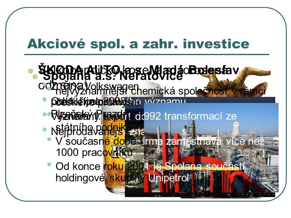 Akciové spol. a zahr. investice Velkopopoický kozel a.s. (orosená odměna) Od 1. října 2002 oficiálně součástí společnosti Plzeňský Prazdroj, a. s. ŠKO