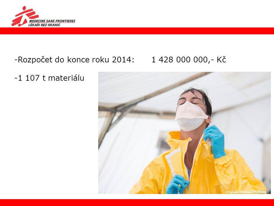 -Rozpočet do konce roku 2014:1 428 000 000,- Kč -1 107 t materiálu