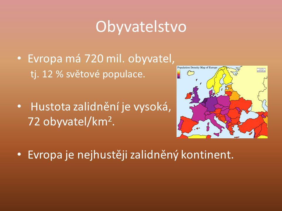 Evropa má 720 mil. obyvatel, tj. 12 % světové populace. Hustota zalidnění je vysoká, 72 obyvatel/km 2. Evropa je nejhustěji zalidněný kontinent.
