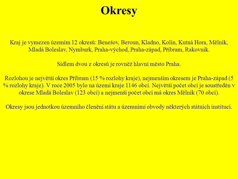 Okresy Kraj je vymezen územím 12 okresů: Benešov, Beroun, Kladno, Kolín, Kutná Hora, Mělník, Mladá Boleslav, Nymburk, Praha-východ, Praha-západ, Příbr
