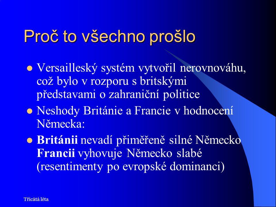 Třicátá léta Proč to všechno prošlo Francie hledá spojence mezi státy ohroženými Hitlerem: Smlouvy s Polskem, Rumunskem a ČSR, v roce 1935 smlouva se SSSR (x Polsko s Německem o neútočení!) Francie buduje SVOU obranu.
