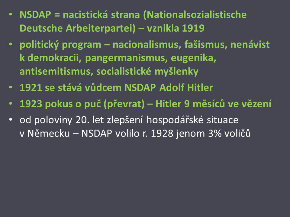 NSDAP = nacistická strana (Nationalsozialistische Deutsche Arbeiterpartei) – vznikla 1919 politický program – nacionalismus, fašismus, nenávist k demo