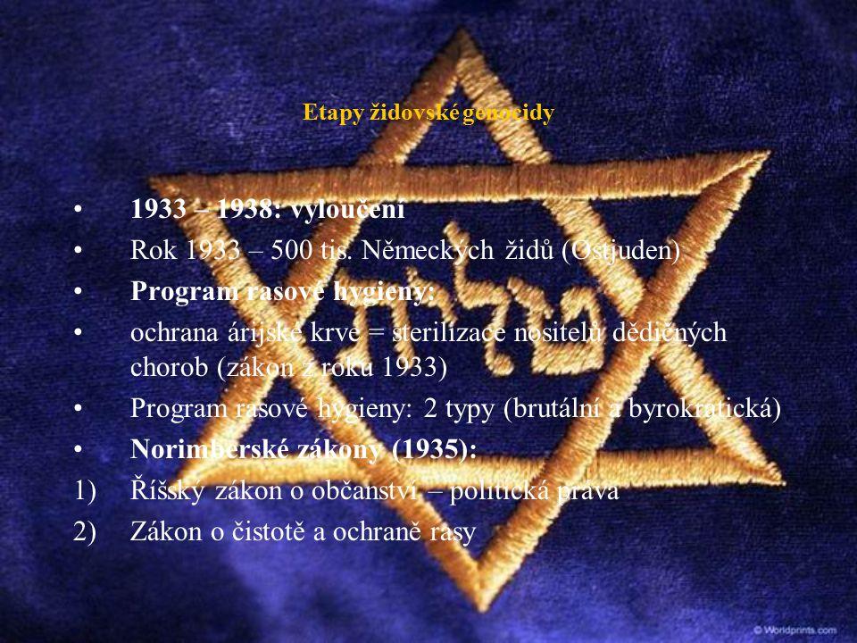 Etapy židovské genocidy 1933 – 1938: vyloučení Rok 1933 – 500 tis.