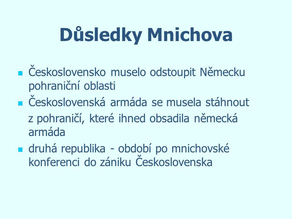 Důsledky Mnichova Československo muselo odstoupit Německu pohraniční oblasti Československá armáda se musela stáhnout z pohraničí, které ihned obsadil