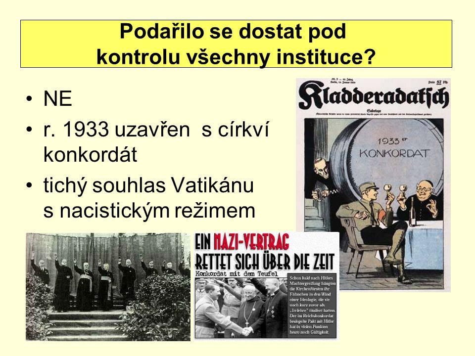 NE r. 1933 uzavřen s církví konkordát tichý souhlas Vatikánu s nacistickým režimem Podařilo se dostat pod kontrolu všechny instituce?