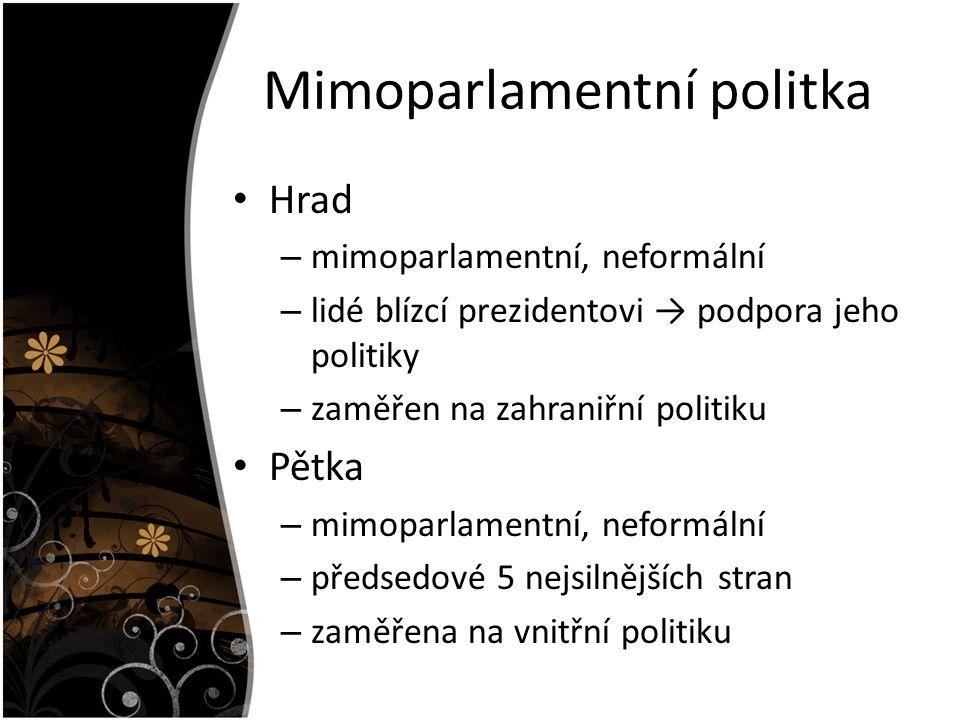 Mimoparlamentní politka Hrad – mimoparlamentní, neformální – lidé blízcí prezidentovi → podpora jeho politiky – zaměřen na zahraniřní politiku Pětka –