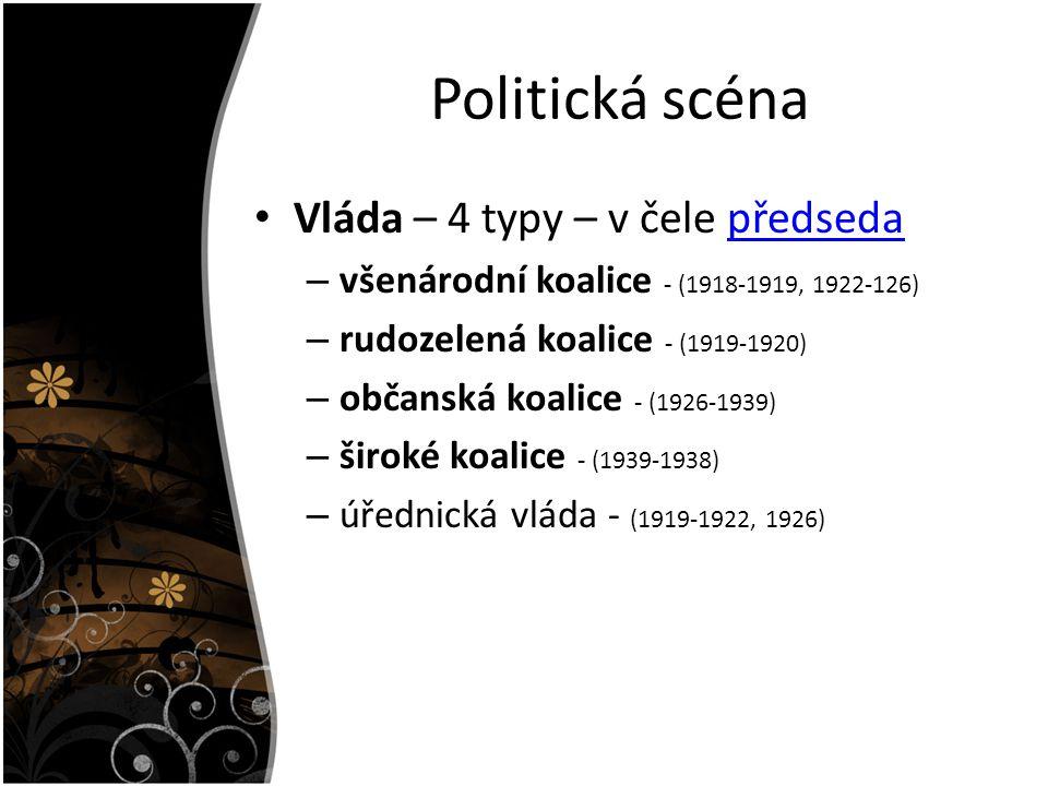 Politická scéna Vláda – 4 typy – v čele předsedapředseda – všenárodní koalice - (1918-1919, 1922-126) – rudozelená koalice - (1919-1920) – občanská ko