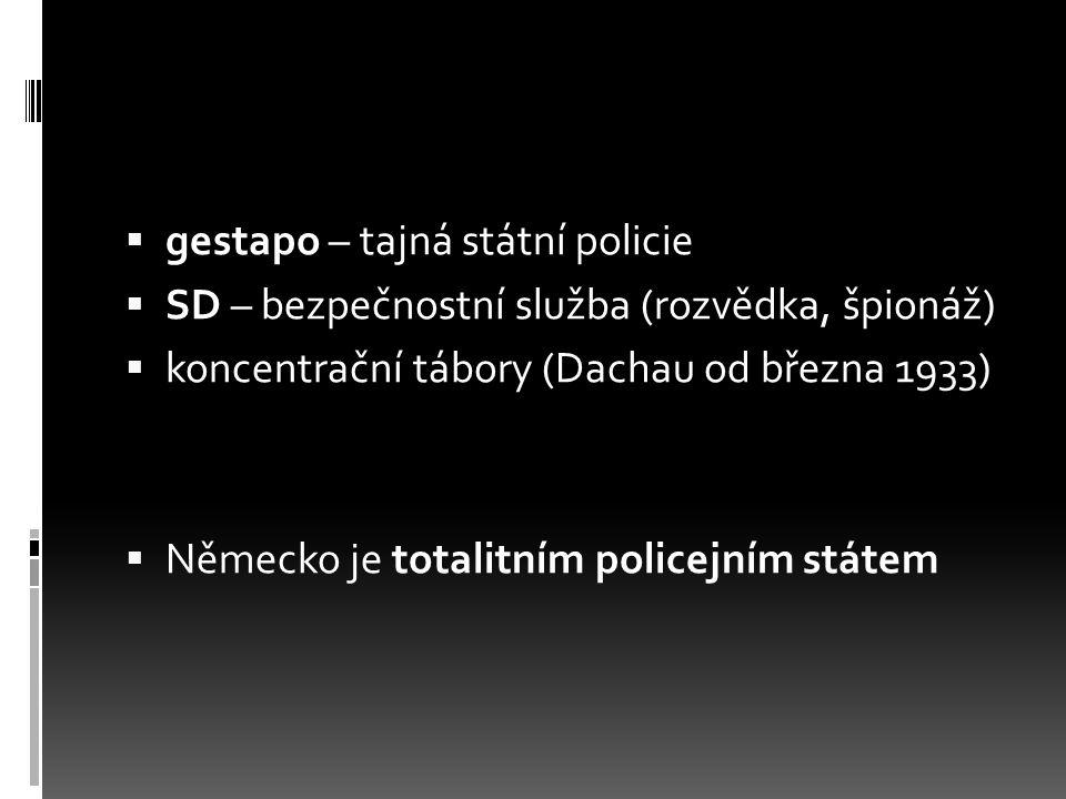  gestapo – tajná státní policie  SD – bezpečnostní služba (rozvědka, špionáž)  koncentrační tábory (Dachau od března 1933)  Německo je totalitním