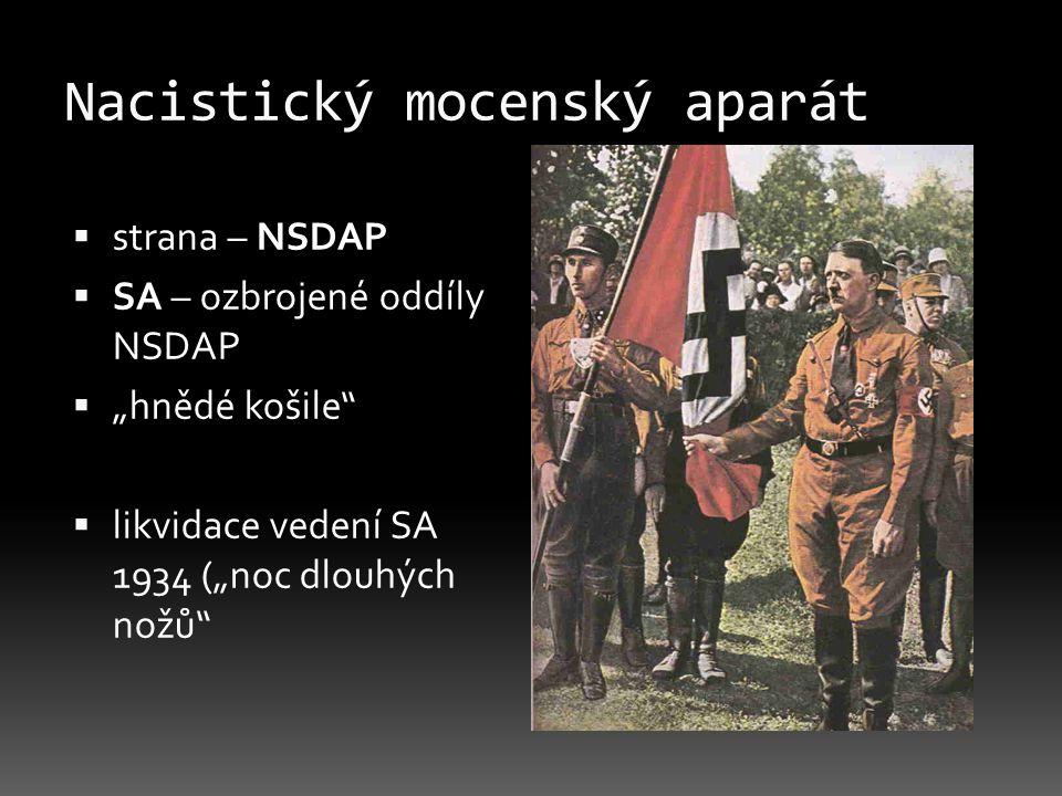 """Nacistický mocenský aparát  strana – NSDAP  SA – ozbrojené oddíly NSDAP  """"hnědé košile""""  likvidace vedení SA 1934 (""""noc dlouhých nožů"""""""