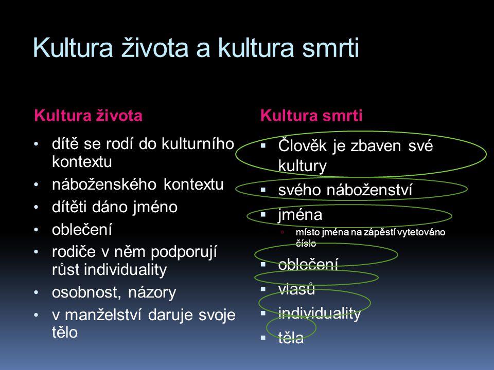 Kultura života a kultura smrti Kultura životaKultura smrti dítě se rodí do kulturního kontextu náboženského kontextu dítěti dáno jméno oblečení rodiče