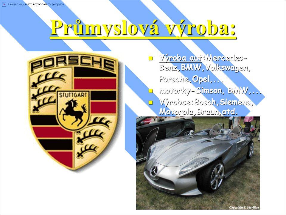 Průmyslová výroba: Výroba aut:Mercedes- Benz,BMW,Volkswagen, Porsche,Opel,...