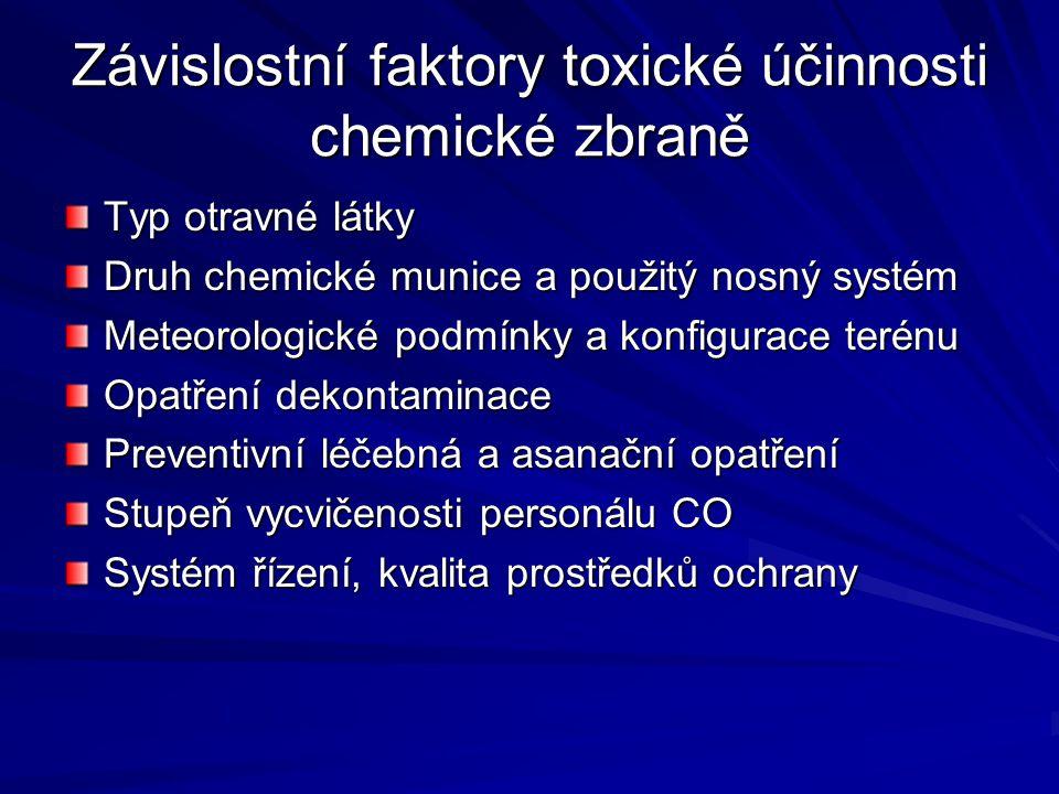 Závislostní faktory toxické účinnosti chemické zbraně Typ otravné látky Druh chemické munice a použitý nosný systém Meteorologické podmínky a konfigur