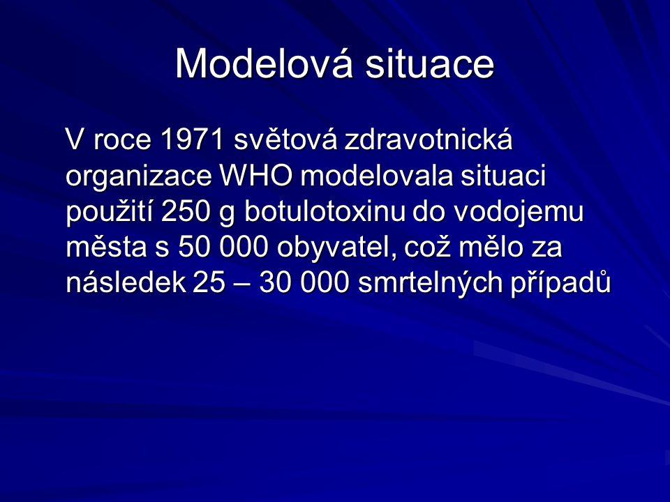 Modelová situace V roce 1971 světová zdravotnická organizace WHO modelovala situaci použití 250 g botulotoxinu do vodojemu města s 50 000 obyvatel, co