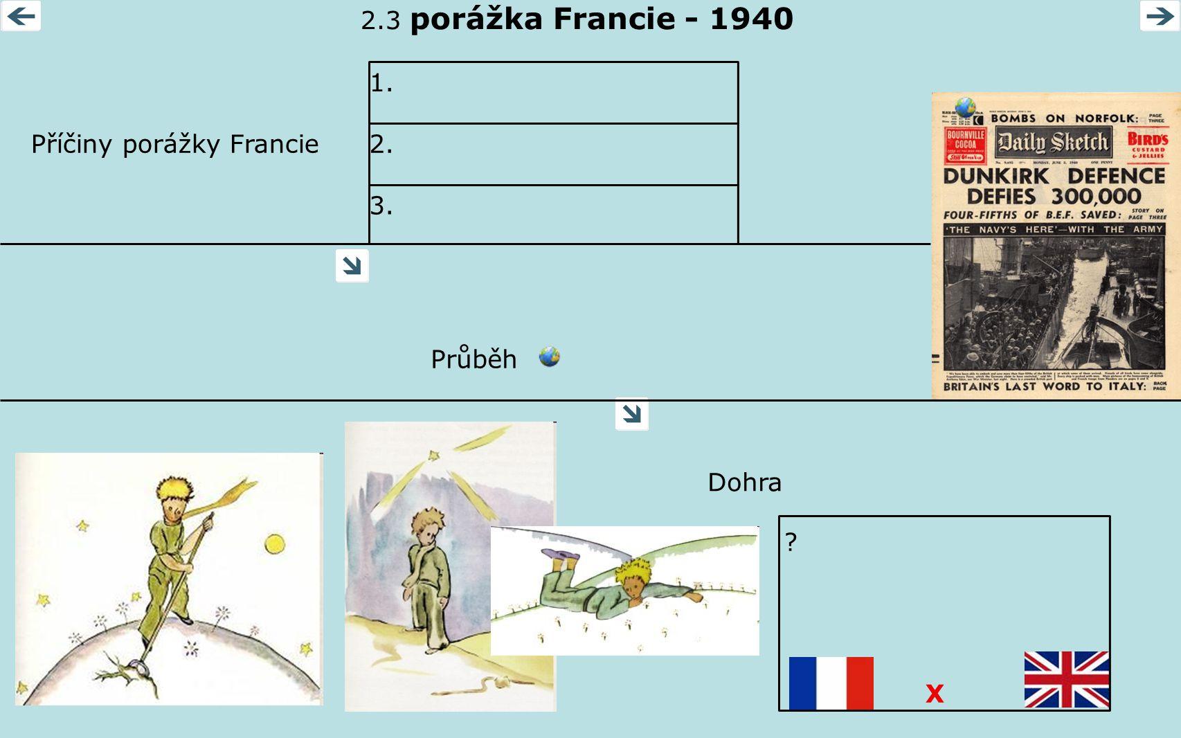 Příčiny porážky Francie 2.3 porážka Francie - 1940 Průběh Dohra 1. 2. 3. ? X