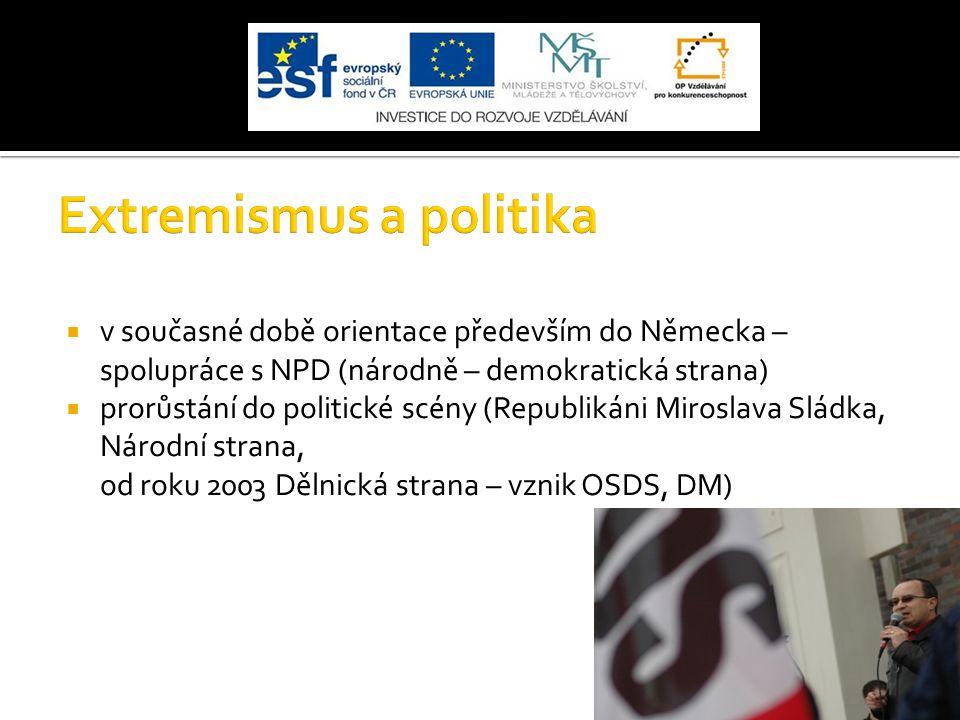  v současné době orientace především do Německa – spolupráce s NPD (národně – demokratická strana)  prorůstání do politické scény (Republikáni Miros