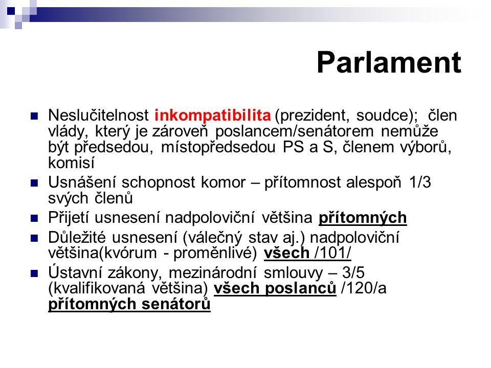 Parlament Neslučitelnost inkompatibilita (prezident, soudce); člen vlády, který je zároveň poslancem/senátorem nemůže být předsedou, místopředsedou PS a S, členem výborů, komisí Usnášení schopnost komor – přítomnost alespoň 1/3 svých členů Přijetí usnesení nadpoloviční většina přítomných Důležité usnesení (válečný stav aj.) nadpoloviční většina(kvórum - proměnlivé) všech /101/ Ústavní zákony, mezinárodní smlouvy – 3/5 (kvalifikovaná většina) všech poslanců /120/a přítomných senátorů