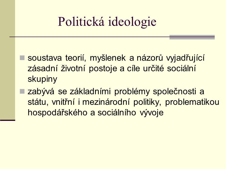 soustava teorií, myšlenek a názorů vyjadřující zásadní životní postoje a cíle určité sociální skupiny zabývá se základními problémy společnosti a státu, vnitřní i mezinárodní politiky, problematikou hospodářského a sociálního vývoje Politická ideologie