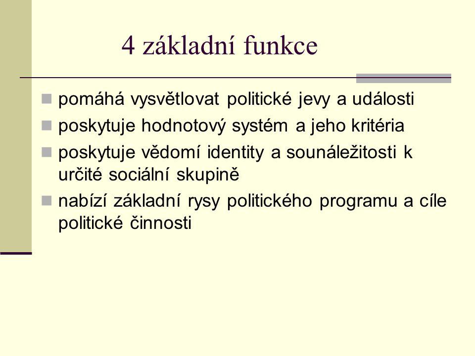 4 základní funkce pomáhá vysvětlovat politické jevy a události poskytuje hodnotový systém a jeho kritéria poskytuje vědomí identity a sounáležitosti k určité sociální skupině nabízí základní rysy politického programu a cíle politické činnosti