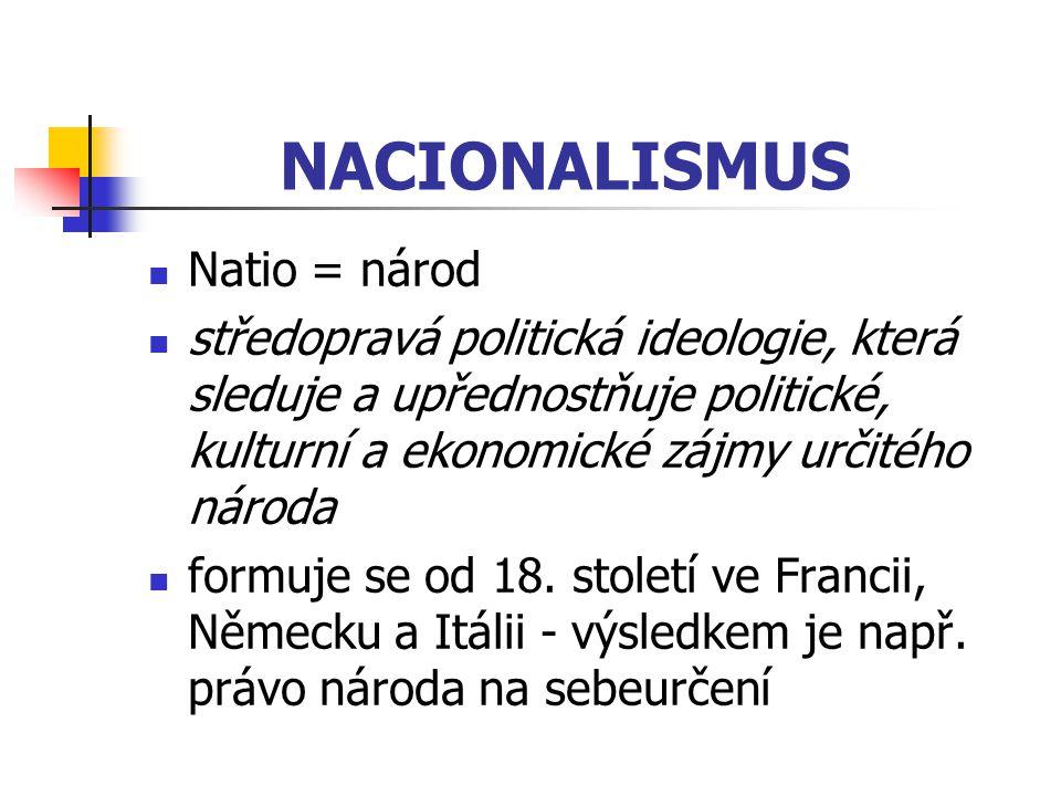NACIONALISMUS Natio = národ středopravá politická ideologie, která sleduje a upřednostňuje politické, kulturní a ekonomické zájmy určitého národa form