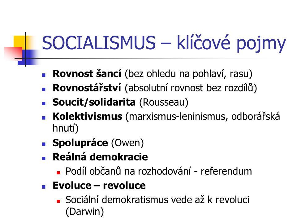 SOCIALISMUS – klíčové pojmy Rovnost šancí (bez ohledu na pohlaví, rasu) Rovnostářství (absolutní rovnost bez rozdílů) Soucit/solidarita (Rousseau) Kol