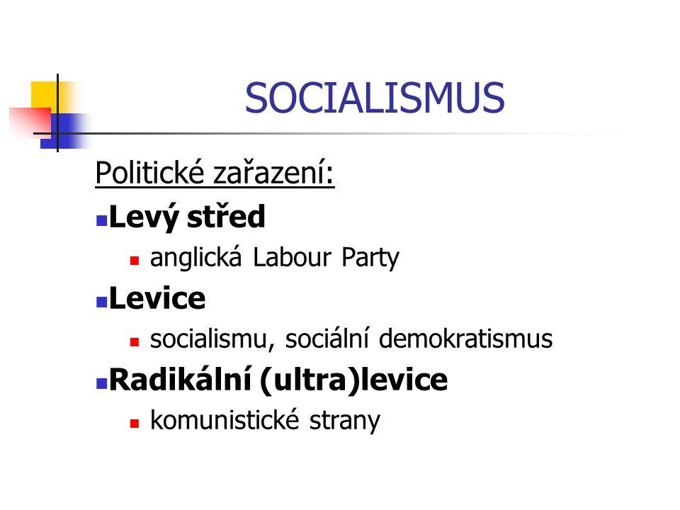 SOCIALISMUS Politické zařazení: Levý střed anglická Labour Party Levice socialismu, sociální demokratismus Radikální (ultra)levice komunistické strany