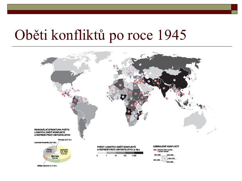 Oběti konfliktů po roce 1945