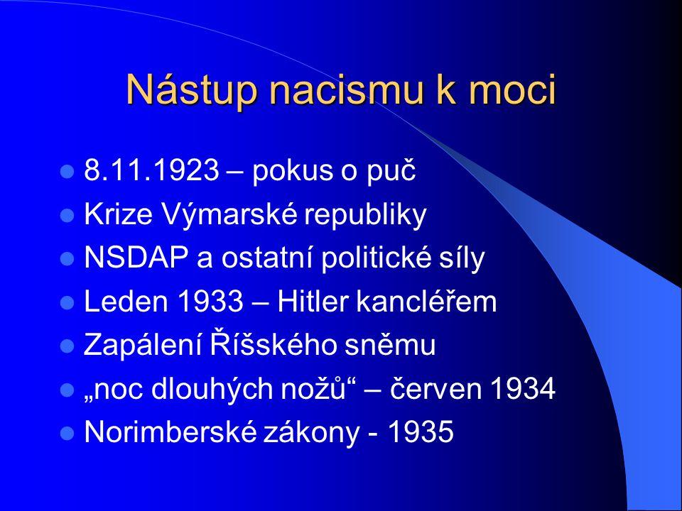 Nástup nacismu k moci 8.11.1923 – pokus o puč Krize Výmarské republiky NSDAP a ostatní politické síly Leden 1933 – Hitler kancléřem Zapálení Říšského
