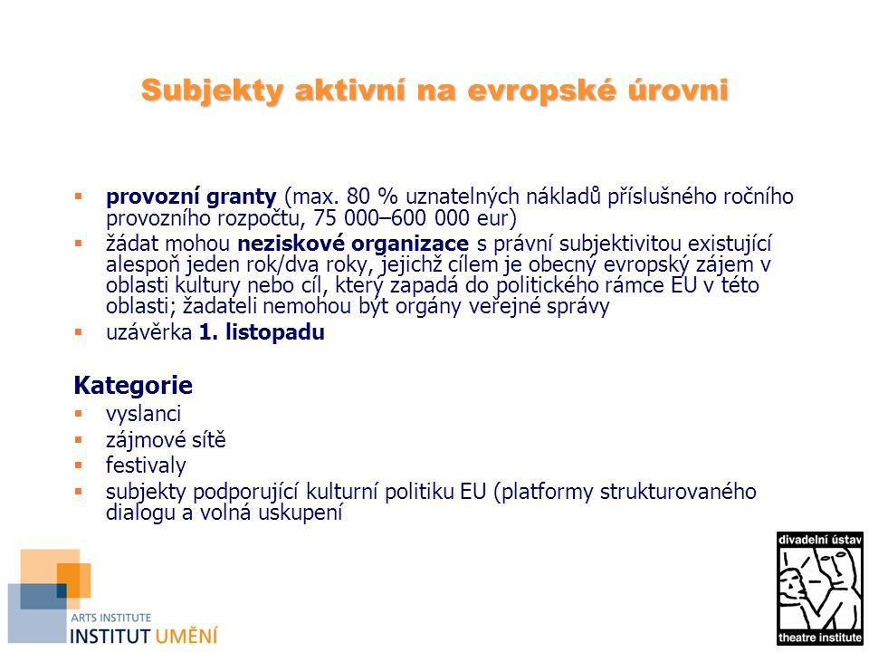 Subjekty aktivní na evropské úrovni  provozní granty (max.