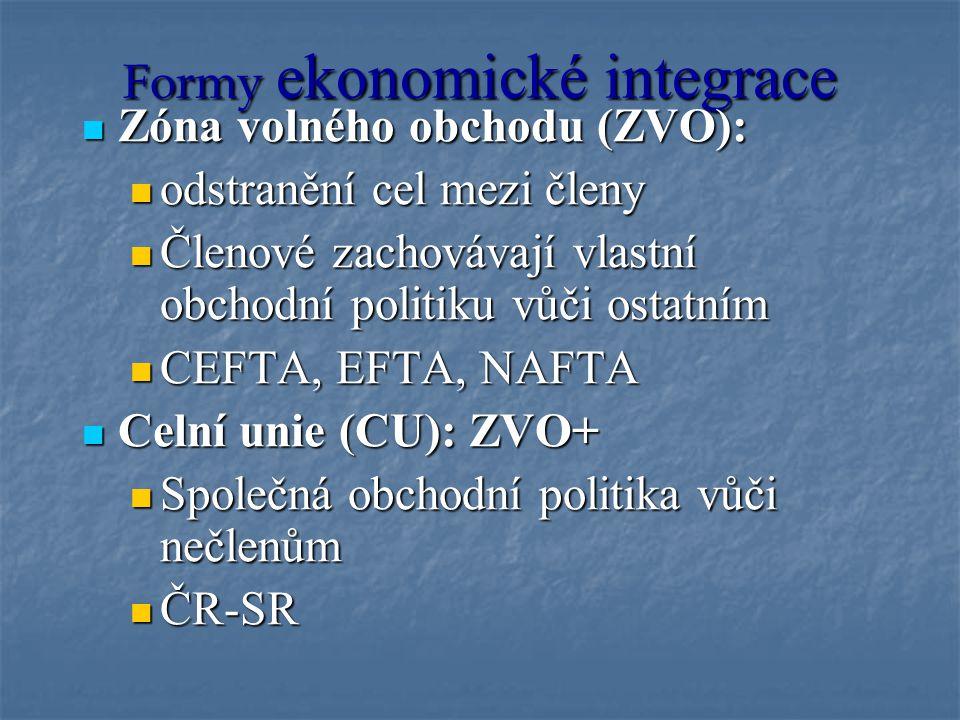 Formy ekonomické integrace Zóna volného obchodu (ZVO): Zóna volného obchodu (ZVO): odstranění cel mezi členy odstranění cel mezi členy Členové zachová
