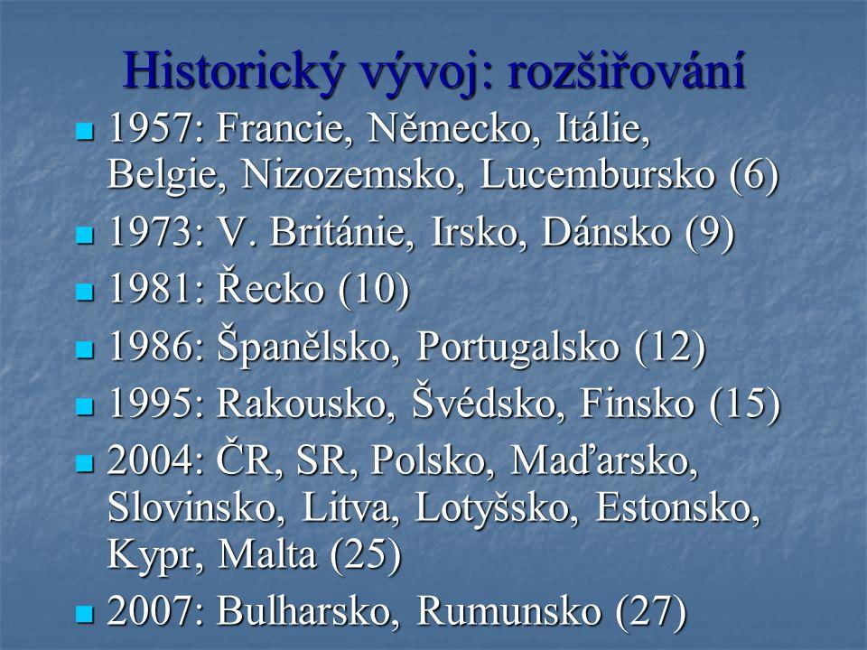 Historický vývoj: rozšiřování 1957: Francie, Německo, Itálie, Belgie, Nizozemsko, Lucembursko (6) 1957: Francie, Německo, Itálie, Belgie, Nizozemsko,