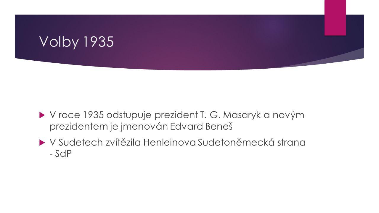 Volby 1935  V roce 1935 odstupuje prezident T. G. Masaryk a novým prezidentem je jmenován Edvard Beneš  V Sudetech zvítězila Henleinova Sudetoněmeck