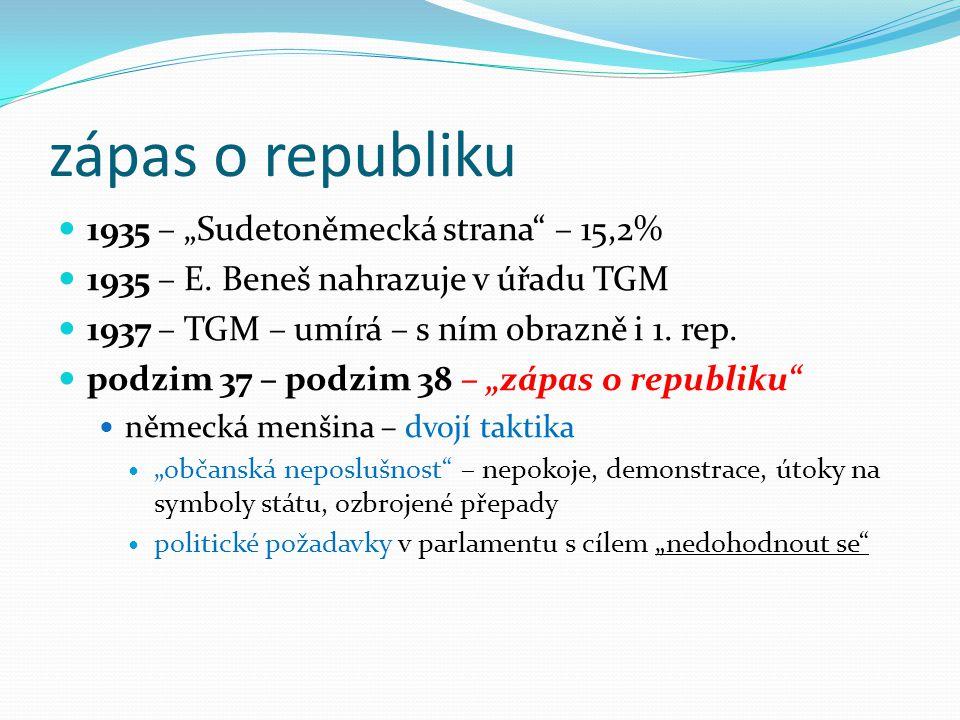 "zápas o republiku 1935 – ""Sudetoněmecká strana – 15,2% 1935 – E."