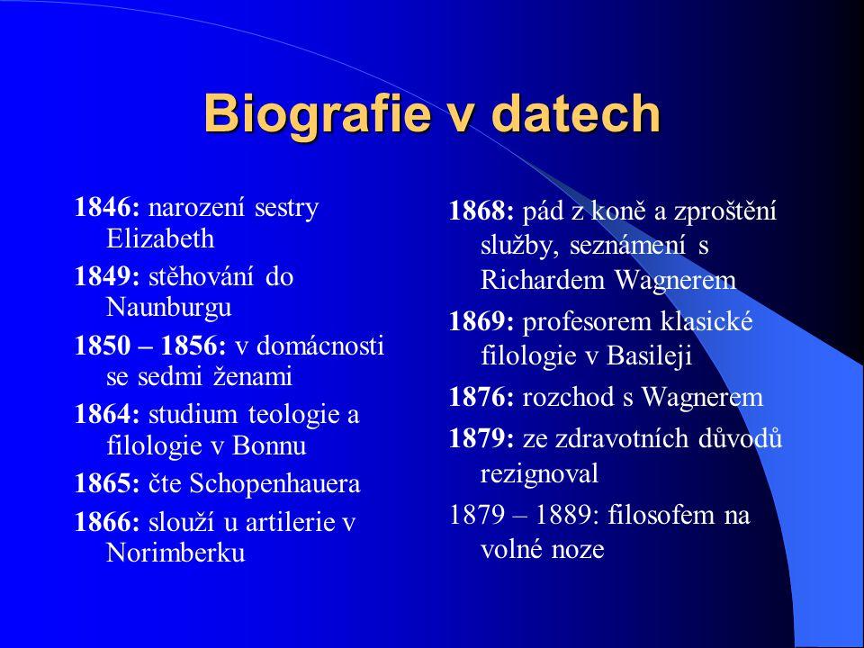 Biografie v datech 1846: narození sestry Elizabeth 1849: stěhování do Naunburgu 1850 – 1856: v domácnosti se sedmi ženami 1864: studium teologie a fil