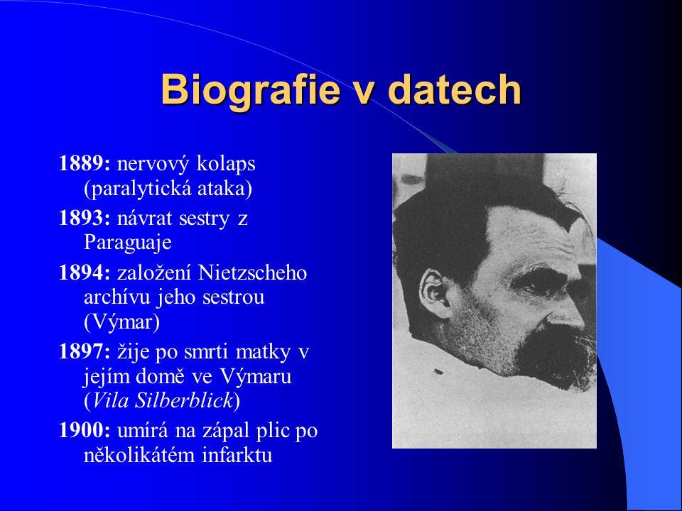 Biografie v datech 1889: nervový kolaps (paralytická ataka) 1893: návrat sestry z Paraguaje 1894: založení Nietzscheho archívu jeho sestrou (Výmar) 18