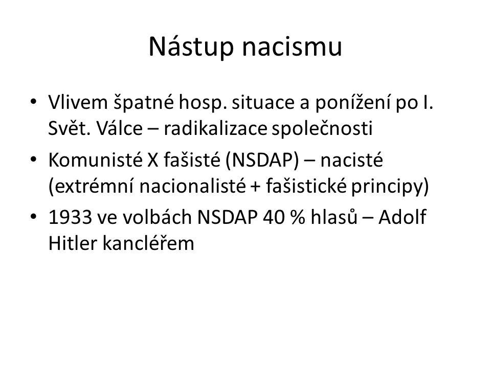 Nástup nacismu Vlivem špatné hosp. situace a ponížení po I. Svět. Válce – radikalizace společnosti Komunisté X fašisté (NSDAP) – nacisté (extrémní nac