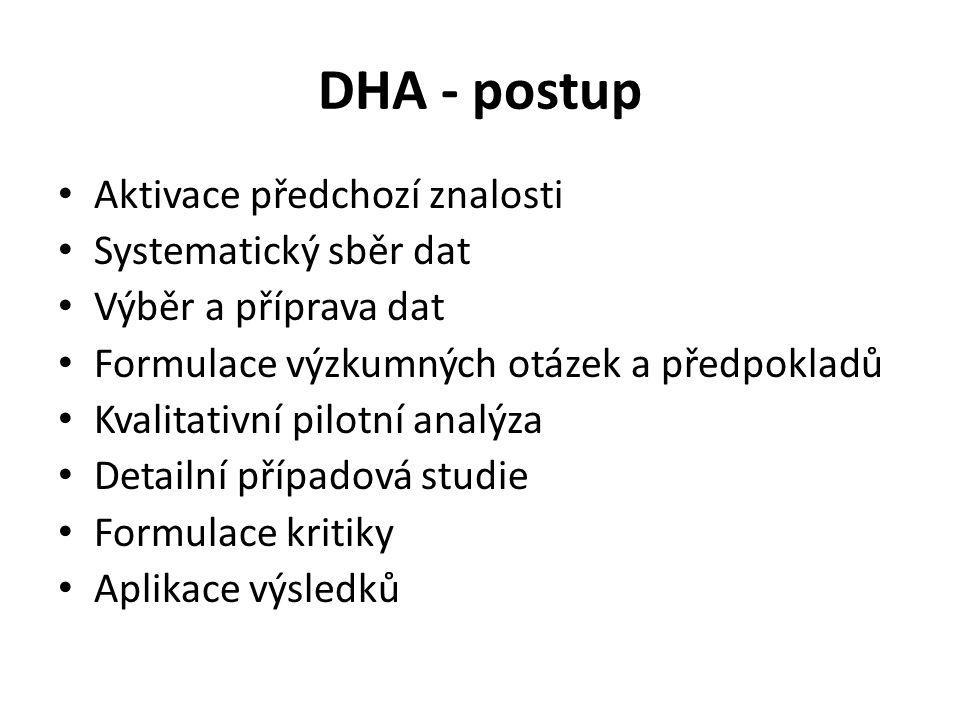 DHA - postup Aktivace předchozí znalosti Systematický sběr dat Výběr a příprava dat Formulace výzkumných otázek a předpokladů Kvalitativní pilotní analýza Detailní případová studie Formulace kritiky Aplikace výsledků