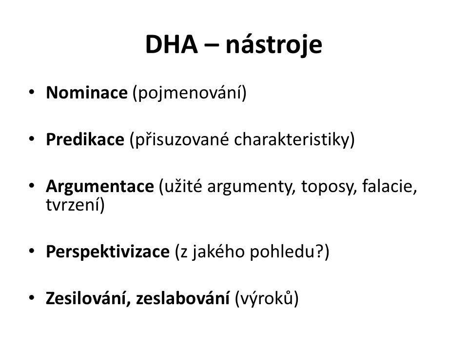 DHA – nástroje Nominace (pojmenování) Predikace (přisuzované charakteristiky) Argumentace (užité argumenty, toposy, falacie, tvrzení) Perspektivizace (z jakého pohledu?) Zesilování, zeslabování (výroků)