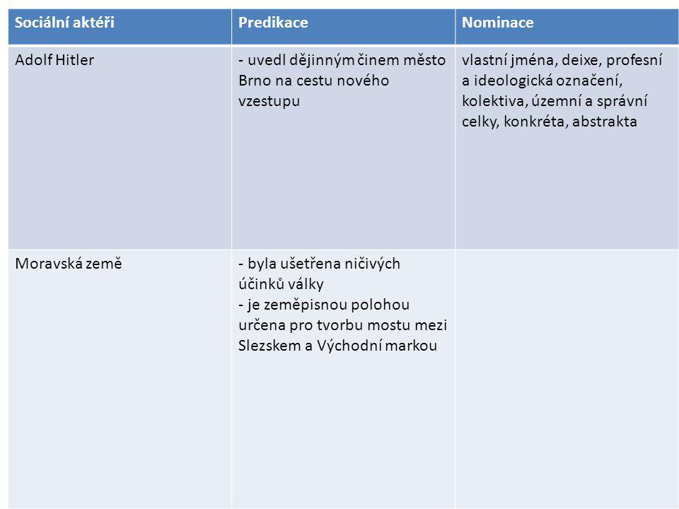 Sociální aktéřiPredikaceNominace Adolf Hitler- uvedl dějinným činem město Brno na cestu nového vzestupu vlastní jména, deixe, profesní a ideologická označení, kolektiva, územní a správní celky, konkréta, abstrakta Moravská země - byla ušetřena ničivých účinků války - je zeměpisnou polohou určena pro tvorbu mostu mezi Slezskem a Východní markou