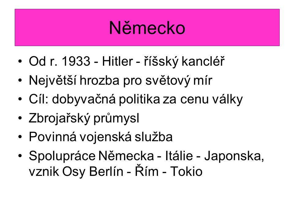 Německo Od r. 1933 - Hitler - říšský kancléř Největší hrozba pro světový mír Cíl: dobyvačná politika za cenu války Zbrojařský průmysl Povinná vojenská
