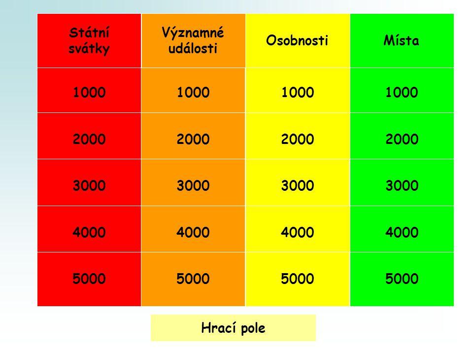 Hrací pole Osobnosti 1000 Emil Hácha byl: a) Náš 5.