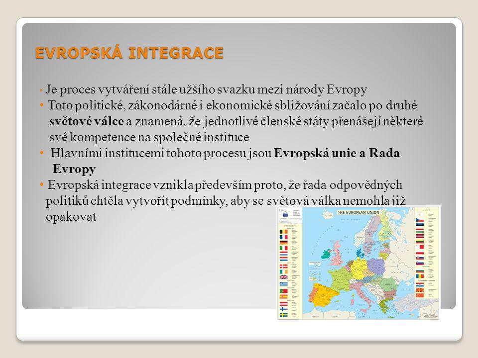 MOTIVY EVROPSKÉ INTEGRACE 1.Po otřesných zkušenostech z 2.