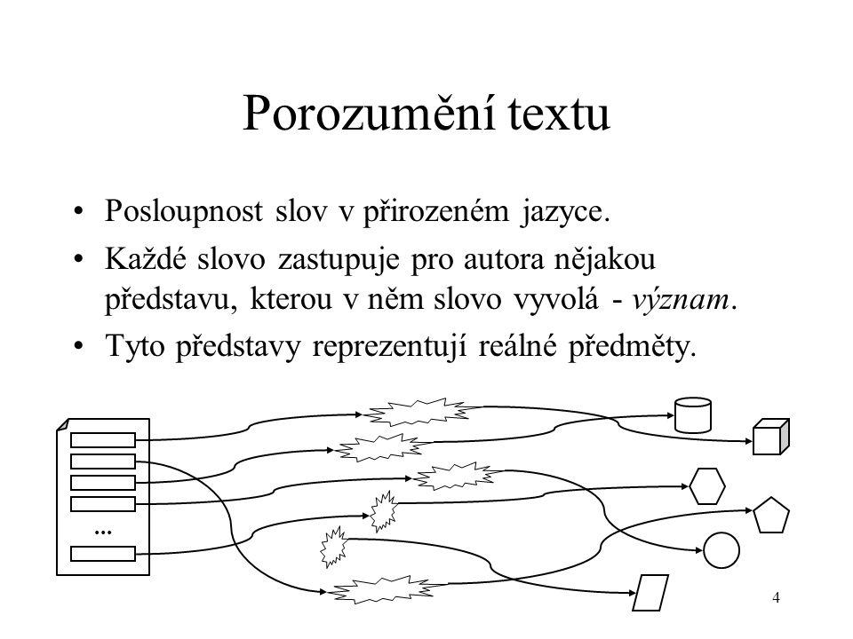 4 Porozumění textu Posloupnost slov v přirozeném jazyce.