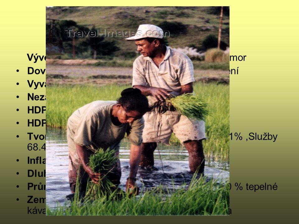 Obyvatelstvo Obyvatelé Východního Timoru pochází z Malajsie, Melanésie a Polinésie.