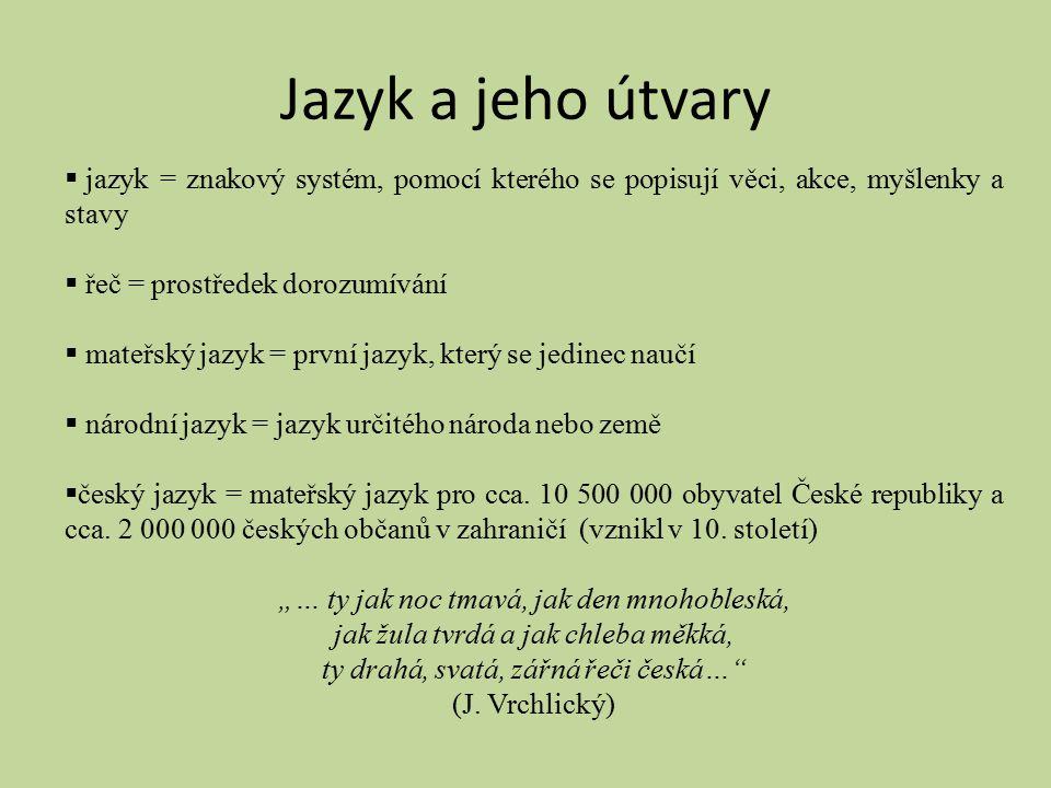 Jazyk a jeho útvary  jazyk = znakový systém, pomocí kterého se popisují věci, akce, myšlenky a stavy  řeč = prostředek dorozumívání  mateřský jazyk = první jazyk, který se jedinec naučí  národní jazyk = jazyk určitého národa nebo země  český jazyk = mateřský jazyk pro cca.