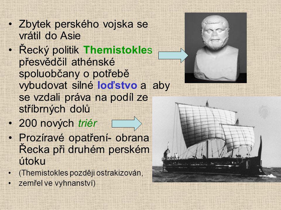 Zbytek perského vojska se vrátil do Asie Řecký politik Themistokles přesvědčil athénské spoluobčany o potřebě vybudovat silné loďstvo a aby se vzdali