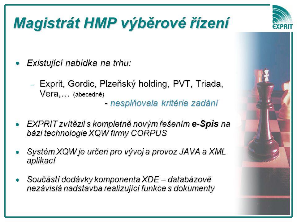 Magistrát HMP výběrové řízení  Existující nabídka na trhu:  Exprit, Gordic, Plzeňský holding, PVT, Triada, Vera,… (abecedně) - nesplňovala kritéria