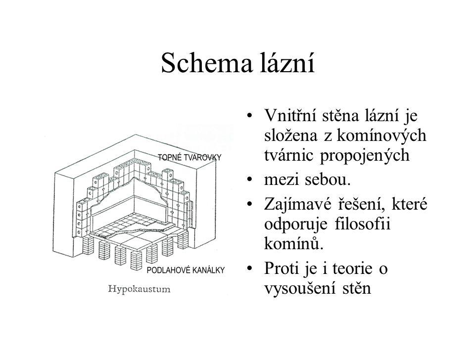 Schema lázní Vnitřní stěna lázní je složena z komínových tvárnic propojených mezi sebou. Zajímavé řešení, které odporuje filosofii komínů. Proti je i